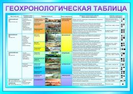 Купить Стенд Геохронологическая таблица в голубых тонах 1200*850мм в Беларуси от 117.00 BYN