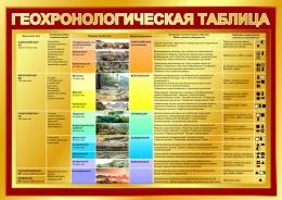 Купить Стенд Геохронологическая таблица в золото-бордовых тонах 1200*850мм в Беларуси от 117.00 BYN