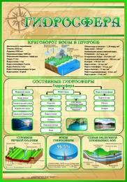 Купить Стенд Гидросфера в кабинет Географии в золотисто-зелёных тонах 700*1000 мм в Беларуси от 80.00 BYN