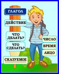 Купить Стенд Глагол для начальной школы 420*520 мм в Беларуси от 25.00 BYN