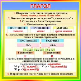 Купить Стенд Глагол в кабинет русского языка 550*550 мм в Беларуси от 35.00 BYN