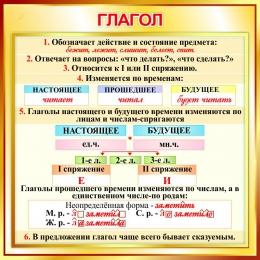 Купить Стенд Глагол  в золотистых тонах 550*550 мм в Беларуси от 33.00 BYN