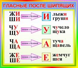 Купить Стенд Гласные после шипящих для начальной школы в радужных тонах 400*350мм в Беларуси от 15.00 BYN