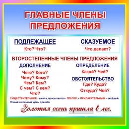 Купить Стенд Главные члены предложения в кабинет русского языка 550*550 мм в Беларуси от 33.00 BYN