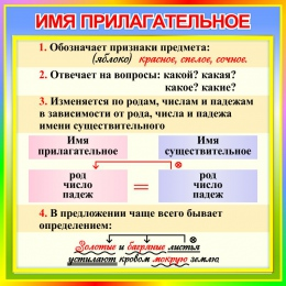 Купить Стенд Имя прилагательное в кабинет русского языка 550*550 мм в Беларуси от 35.00 BYN