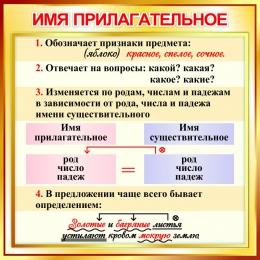 Купить Стенд Имя прилагательное в золотистых тонах 550*550 мм в Беларуси от 33.00 BYN