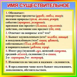 Купить Стенд Имя существительное в кабинет русского языка 550*550 мм в Беларуси от 35.00 BYN