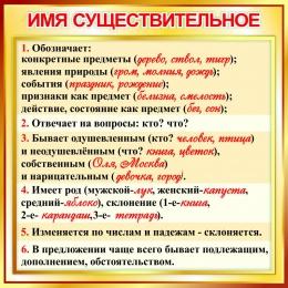 Купить Стенд Имя существительное в золотистых тонах  550*550 мм в Беларуси от 35.00 BYN