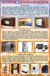 Купить Стенд История электроприборов 1000*1500 мм в Беларуси от 173.00 BYN
