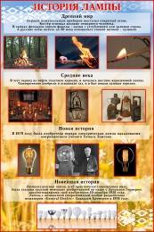 Купить Стенд История лампы 1000*1500 мм в Беларуси от 173.00 BYN