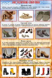Купить Стенд История обуви 1000*1500 мм в Беларуси от 164.00 BYN