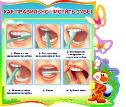 Купить Стенд как правильно чистить зубы группа Светлячки 350*300 мм в Беларуси от 12.00 BYN