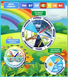 Купить Стенд Календарь наблюдений Погодные явления 750*850 мм в Беларуси от 71.00 BYN