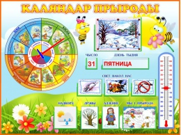 Купить Стенд Каляндар прыроды на белорусском языке, развивающий в группу Пчёлка 800*600мм в Беларуси от 74.50 BYN