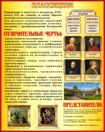 Купить Стенд Классицизм в искусстве и литературе в золотисто-бордовых тонах 400*500 мм в Беларуси от 23.00 BYN