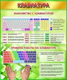 Купить Стенд Клавиатура в кабинет информатики 530*630 мм в Беларуси от 36.00 BYN