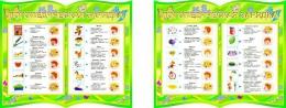 Купить Стенд-композиция Логопедическая зарядка из 2-х частей группа Бабочки в салатовых тонах 930*350 мм в Беларуси от 36.00 BYN