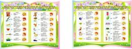 Купить Стенд-композиция Логопедическая зарядка из двух частей с цветами 930*350 мм в Беларуси от 36.00 BYN