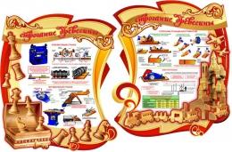 Купить Стенд-композиция Строгание древесины в кабинет трудового обучения 1680*1110 мм в Беларуси от 211.00 BYN
