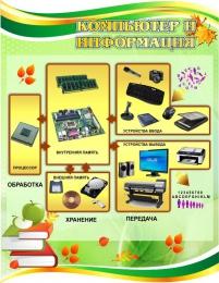 Купить Стенд Компьютер и Информация в золотисто-зеленых тонах для кабинета информатики 850*1100мм в Беларуси от 107.00 BYN