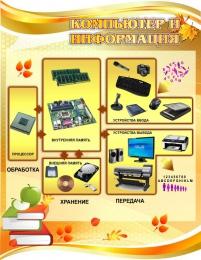 Купить Стенд Компьютер и Информация в золотистых тонах для кабинета информатики 850*1100мм в Беларуси от 113.00 BYN
