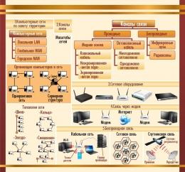 Купить Стенд Компьютерные сети и каналы связи в золотисто-коричневых тонах для кабинета информатики 1500*1400мм в Беларуси от 229.00 BYN