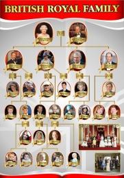 Купить Стенд Королевская семья для кабинета английского языка 700*1000 мм в Беларуси от 81.00 BYN