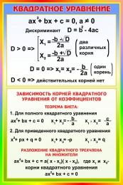 Купить Стенд Квадратное уравнение  630*940 мм в Беларуси от 65.00 BYN