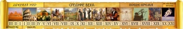 Купить Стенд Лента времени в виде старинного свитка в золотистых тонах 2070*340мм в Беларуси от 85.00 BYN