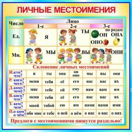 Купить Стенд Личные местоимения  в бирюзовых тонах 550*550 мм в Беларуси от 33.00 BYN