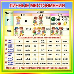 Купить Стенд Личные местоимения в кабинет русского языка 550*550 мм в Беларуси от 33.00 BYN