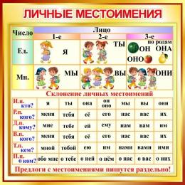 Купить Стенд Личные местоимения  в золотистых тонах 550*550 мм в Беларуси от 33.00 BYN