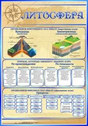 Купить Стенд Литосфера в кабинет Географии в золотисто-синих тонах 700*1000 мм в Беларуси от 76.00 BYN