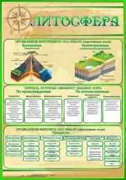 Купить Стенд Литосфера в кабинет Географии в золотисто-зелёных тонах 700*1000 мм в Беларуси от 83.00 BYN