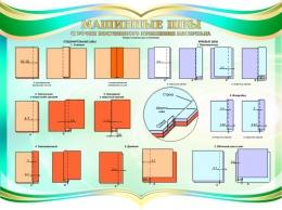 Купить Стенд Машинные швы для  кабинета трудового обучения в бирюзовых  тонах 1150*840мм в Беларуси от 117.00 BYN