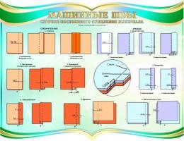 Купить Стенд Машинные швы для  кабинета трудового обучения в бирюзовых тонах 900*700мм в Беларуси от 72.00 BYN
