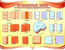 Купить Стенд Машинные швы для  кабинета трудового обучения в золотисто-красных тонах 900*700мм в Беларуси от 72.00 BYN