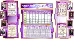Купить Стенд  Математика вокруг нас с формулами в кабинет Математики в сиреневых тонах 1800*995мм в Беларуси от 214.80 BYN