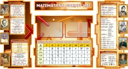 Купить Стенд Математика вокруг нас с таблицей основных тригонометрических функций в коричневых тонах 1800*955мм в Беларуси от 197.00 BYN