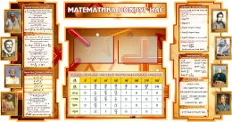 Купить Стенд Математика вокруг нас с таблицей квадратов натуральных чисел в коричневых тонах 1800*955мм в Беларуси от 209.00 BYN