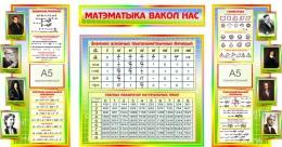 Купить Стенд Матэматыка вакол нас на белорусском языке с формулами в стиле Радуга 1820*970мм в Беларуси от 179.80 BYN