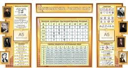 Купить Стенд Матэматыка вакол нас на белорусском языке с формулами в золотисто-бежевых тонах 1820*970мм в Беларуси от 179.80 BYN