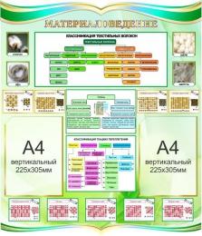Купить Стенд Материаловедение для кабинета трудового обучения 770*900мм в Беларуси от 84.00 BYN