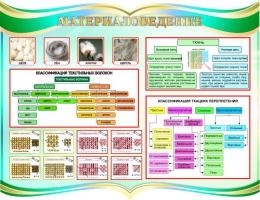 Купить Стенд Материаловедение для кабинета трудового обучения 910*700 мм в Беларуси от 77.00 BYN