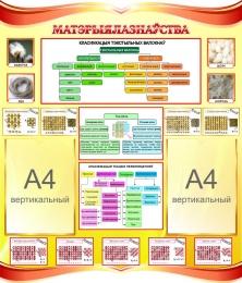 Купить Стенд Материаловедение для кабинета трудового обучения на белорусском языке 770*900 мм в Беларуси от 84.00 BYN