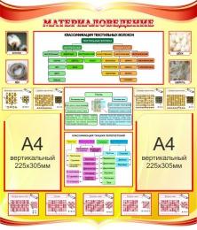 Купить Стенд Материаловедение для кабинета трудового обучения в золотисто-красных тонах 770*900мм в Беларуси от 84.00 BYN
