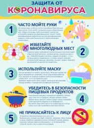 Купить Стенд Меры профилактики Коронавируса 200*270 мм в Беларуси от 6.00 BYN