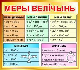 Купить Стенд Меры велічынь в золотистых тонах для начальной школы 400*350мм в Беларуси от 16.00 BYN