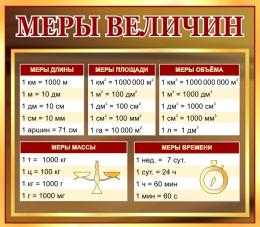 Купить Стенд Меры величин для начальной школы в коричнево-бордовых тонах 400*350 мм в Беларуси от 15.00 BYN