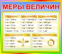 Купить Стенд Меры величин для начальной школы в радужных тонах 400*350мм в Беларуси от 15.00 BYN